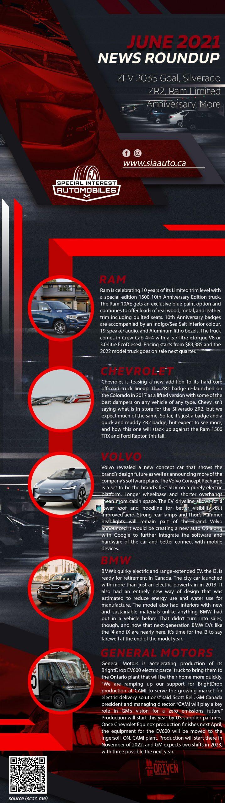 Auto News June 2021 SIA Cambridge Infographic