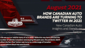 How Canadian Auto Brands are using Twitter